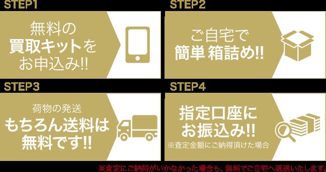 簡単4ステップ!フールズジャッジの買取システム!